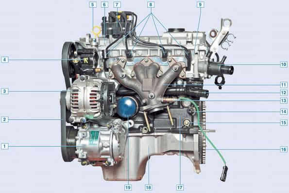 Вид спереди на двигатель и его