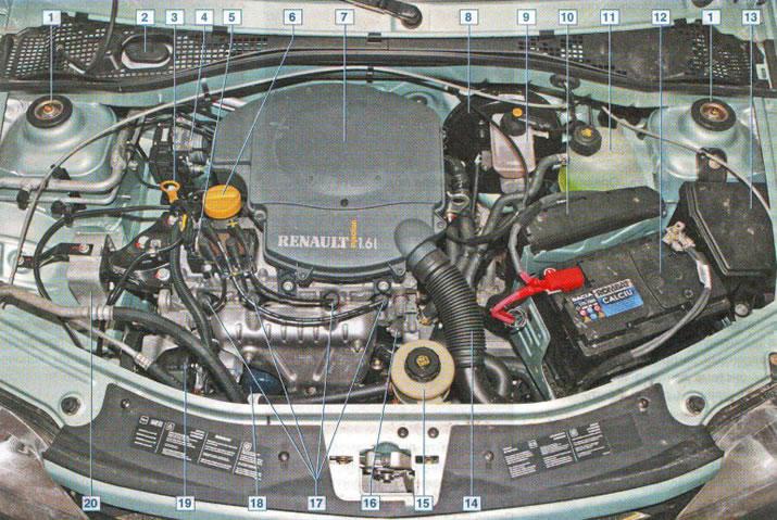 Расположение основных узлов и агрегатов автомобиля