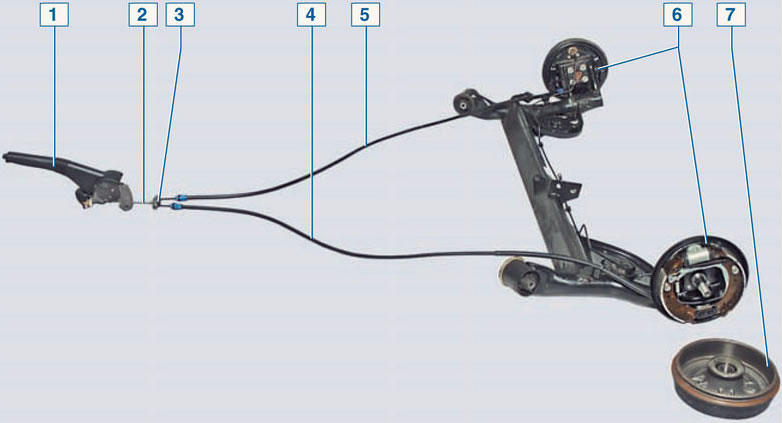 Тормозная система - устройство