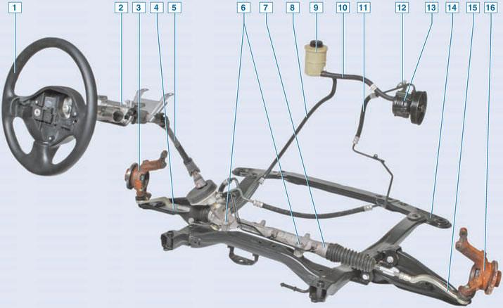 схема ходовой рено логан